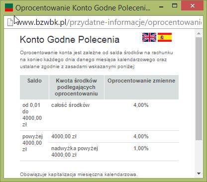 BZWBK - potwierdzenie 4 procent