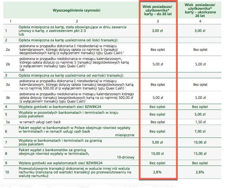 Porównanie konta BZ WBK <26 zkontem standardowym