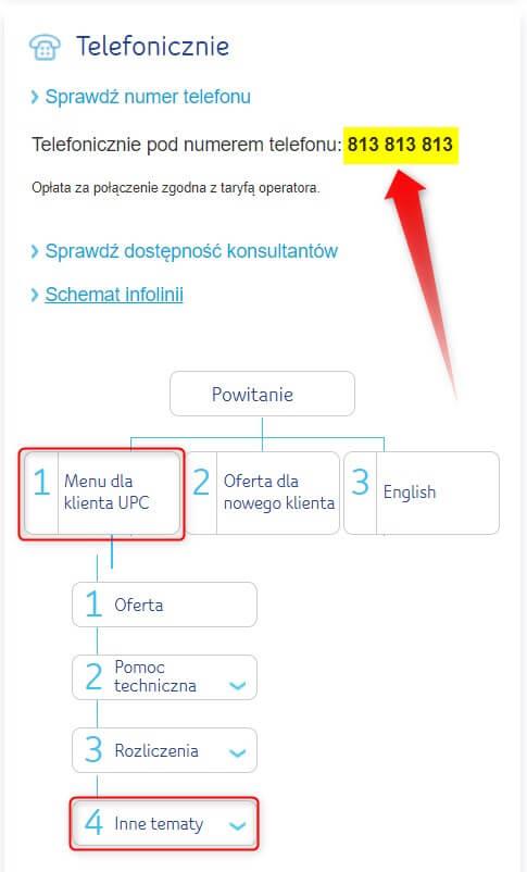 Rezygnacja-UPC-przez-telefon-schemat