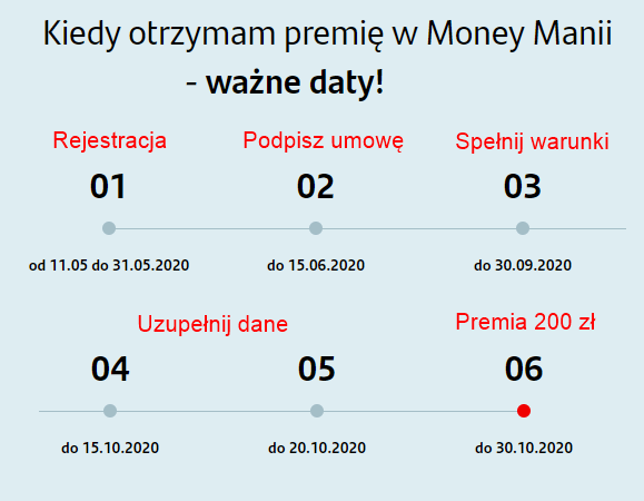promocja-santander-money-mania