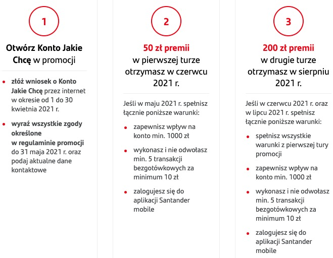 promocja-santander-kwiecien-2021