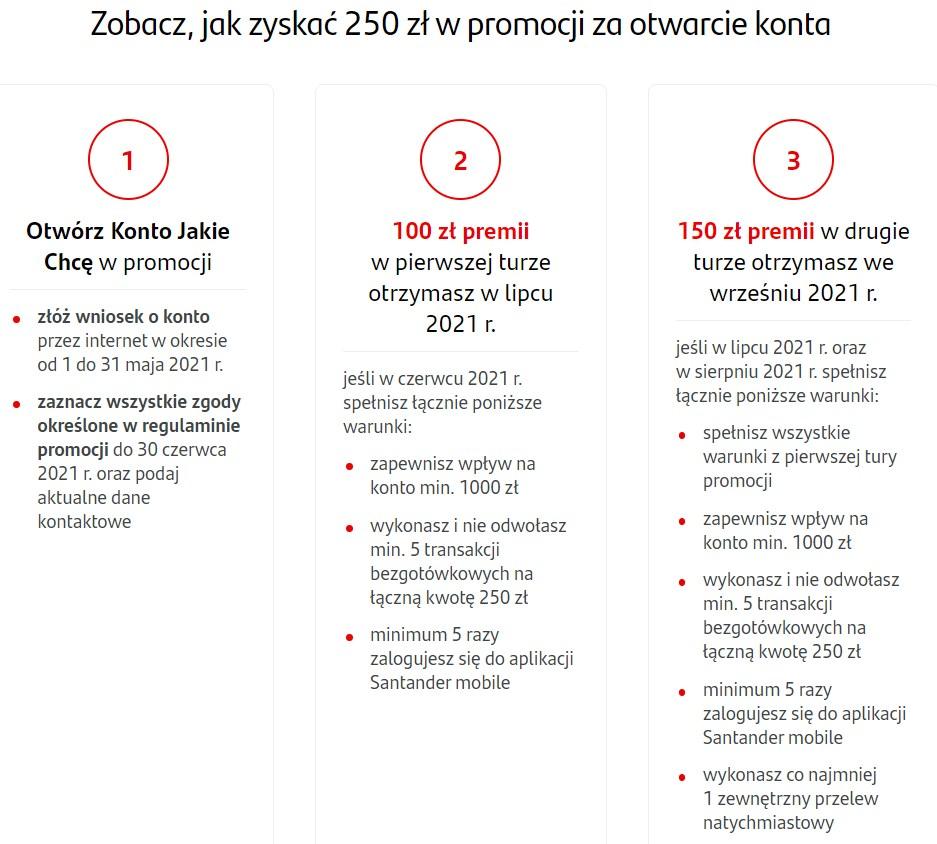 promocja-santander-maj-2021